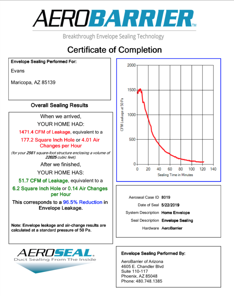 aerobarrier arizona sealing results